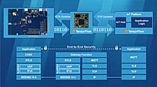 WSEI/154A – Wireless Sensor Edge Intelligence Technology Stack