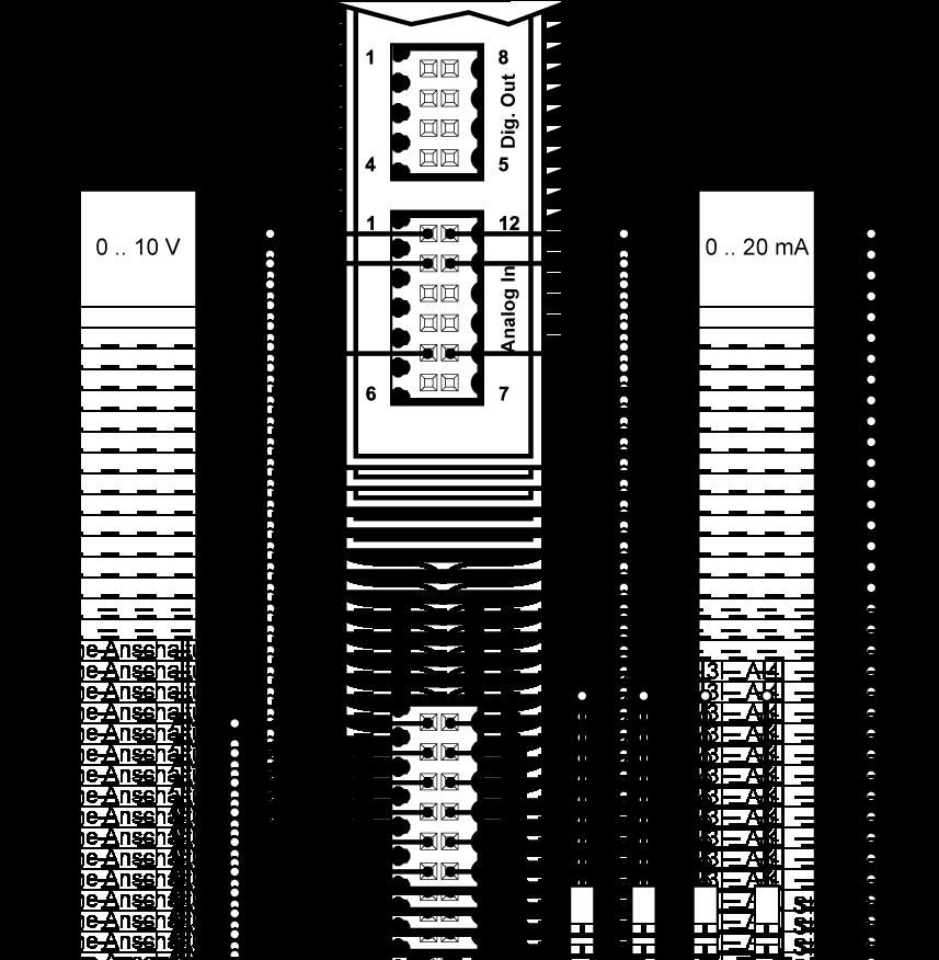 Anschlussschema Analog Input